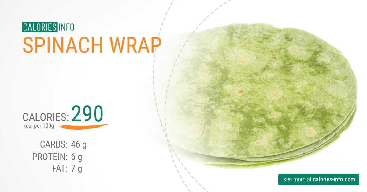 Calories In Spinach Wrap I Ve Analysed It Calories Info Com
