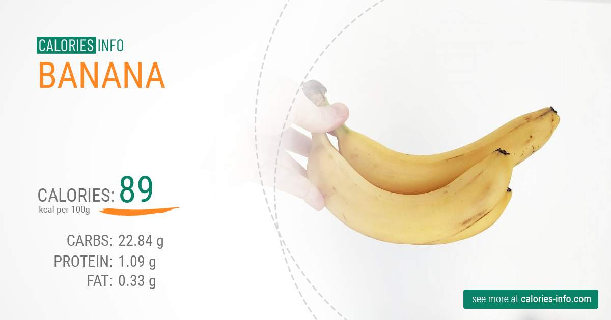 Calories In Banana Full Analyze And Infographic