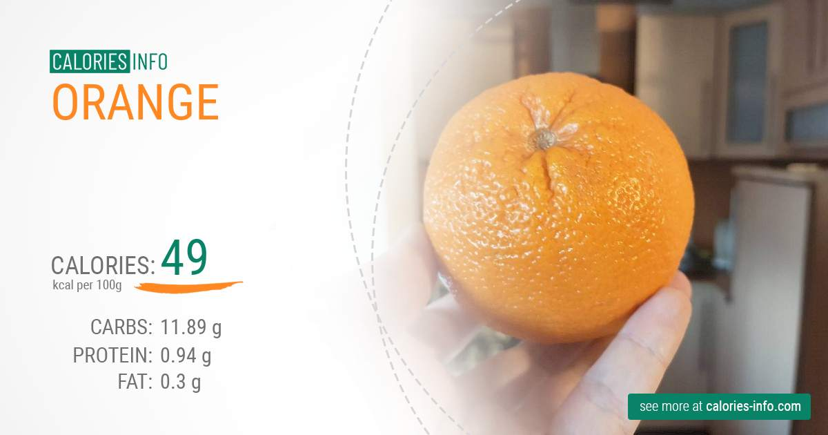 Calories In Orange Full Analyze And Infographic