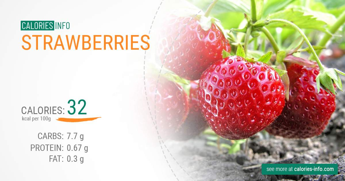 Calories In Strawberries Full Analyze And Infographic