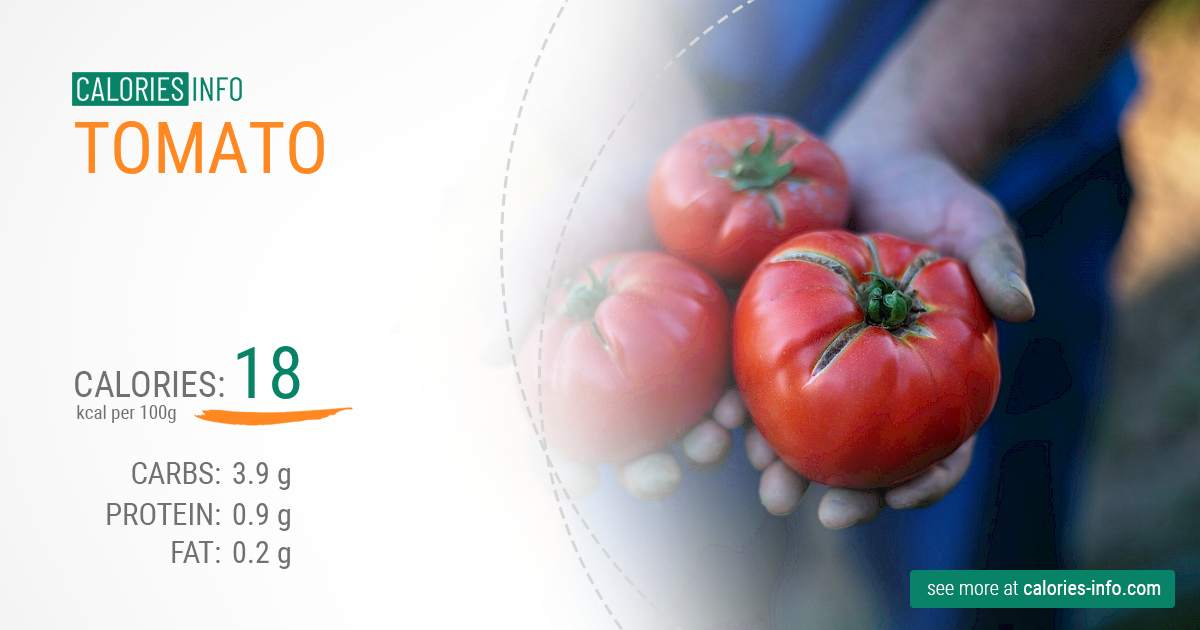 Calories In Tomato Full Analyze And Infographic
