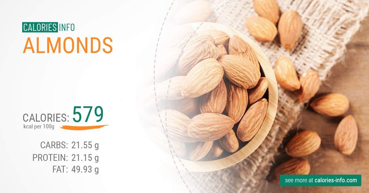 Calories In Almonds Full Analyze And Infographic