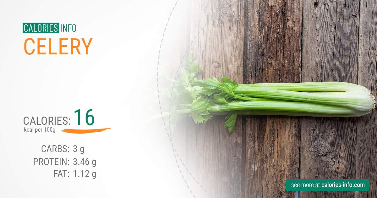 Calories In Celery Full Analyze And Infographic