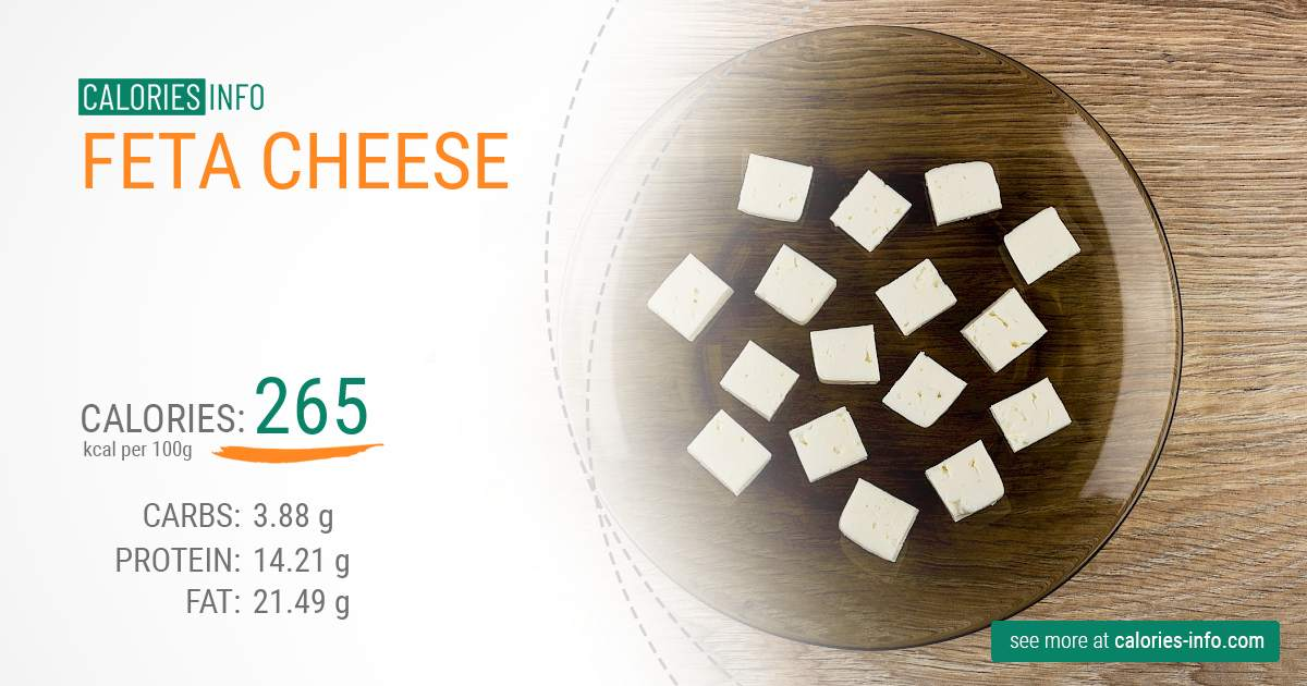Feta Cheese Nutrition Vitamins And Health Benefits Check All Details Of Feta Cheese