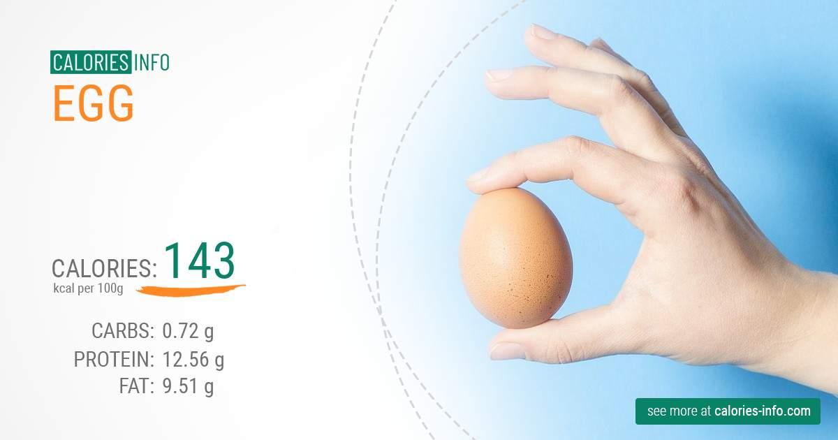 Egg Næringsinnhold Per Egg