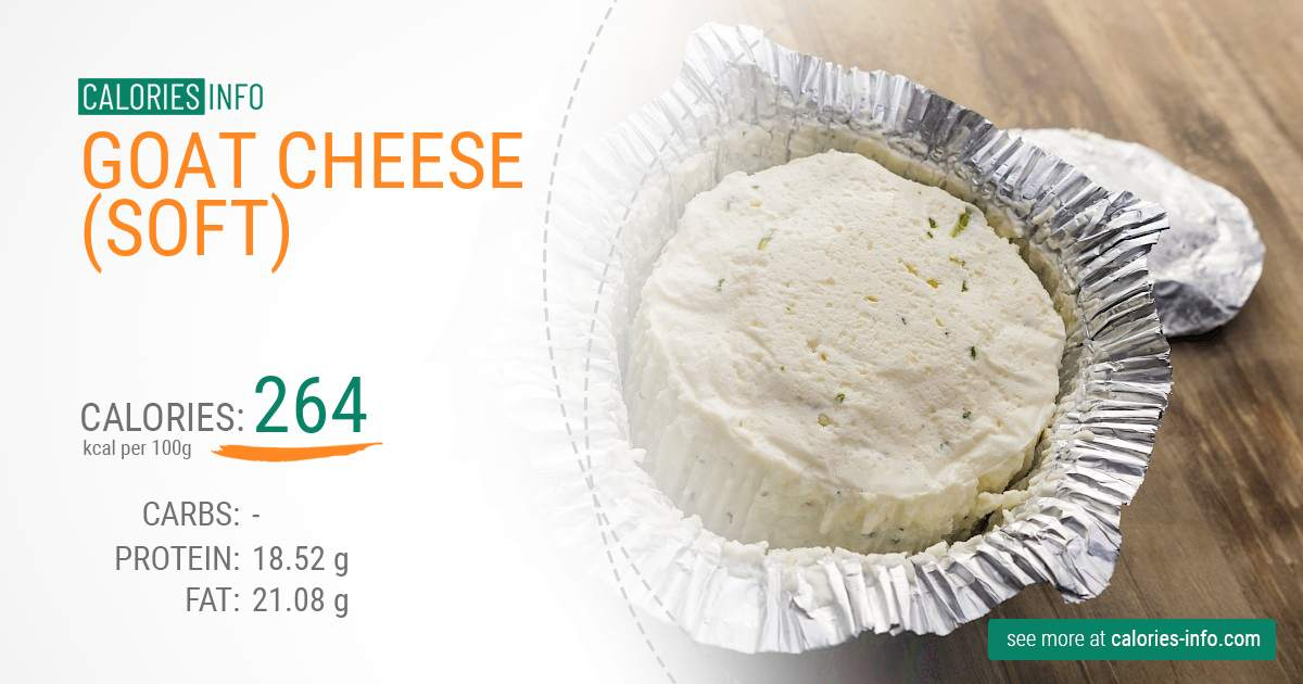 Calories In Goat Cheese Soft Full Analyze And Infographic