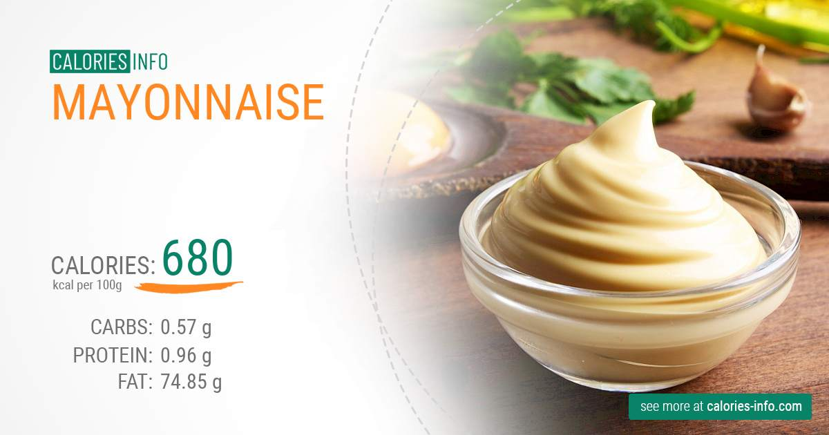Calories In Mayonnaise Full Analyze And Infographic