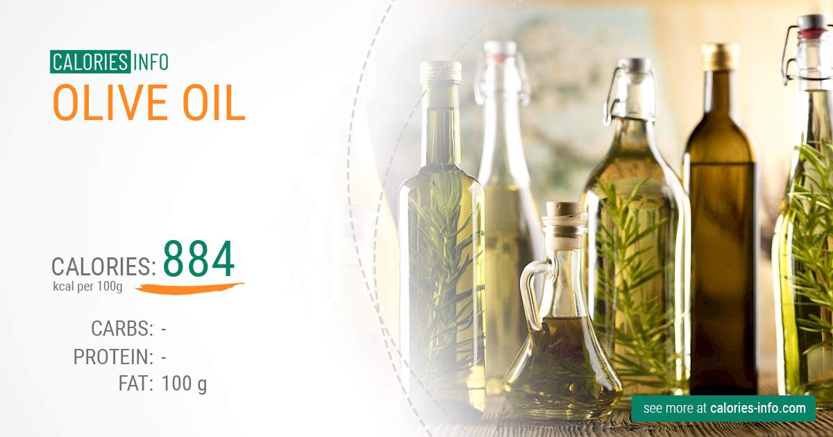 Calories In Olive Oil Full Analyze And Infographic