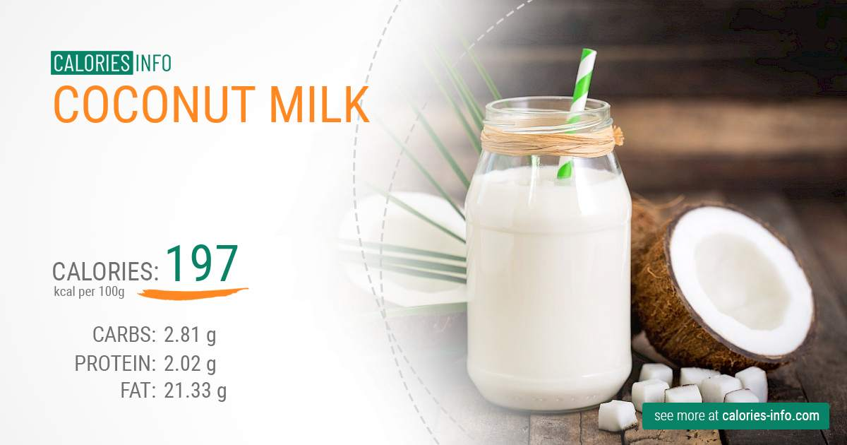 Calories In Coconut Milk Full Analyze And Infographic