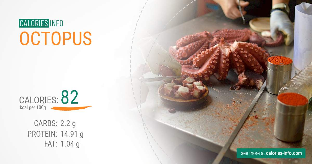 Calories In Octopus Full Analyze And Infographic